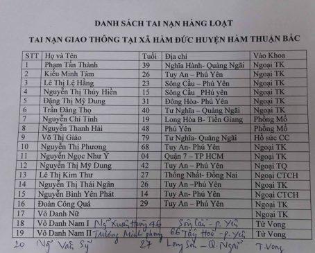 Danh sách các nạn nhân trong vụ tai nạn