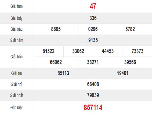 Quay thử kết quả xổ số miền Nam tỉnh Bạc Liêu thứ 3 :