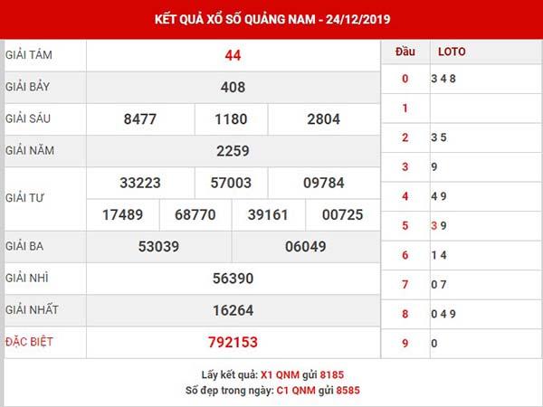 Thống kê kết quả xs Quảng Nam thứ 3 ngày 31-12-2019