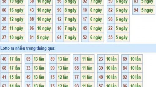 thong-ke-tan-suat-loto-mien-bac-26-2-2020-min