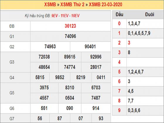 ket-qua-xo-so-mien-bac-23-3-2020-min-560x420-min