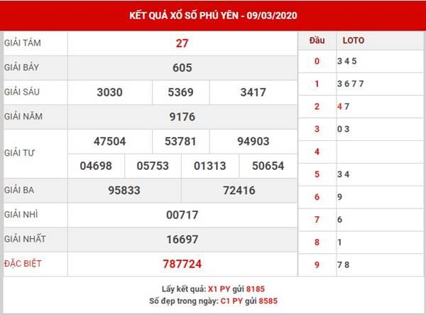 Thống kê SX Phú Yên thứ 2 ngày 16-3-2020