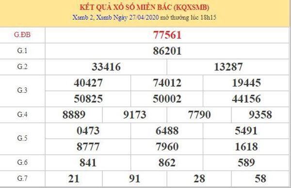 Thống kê XSMB 28/4/2020 - KQXS miền Bắc thứ ba