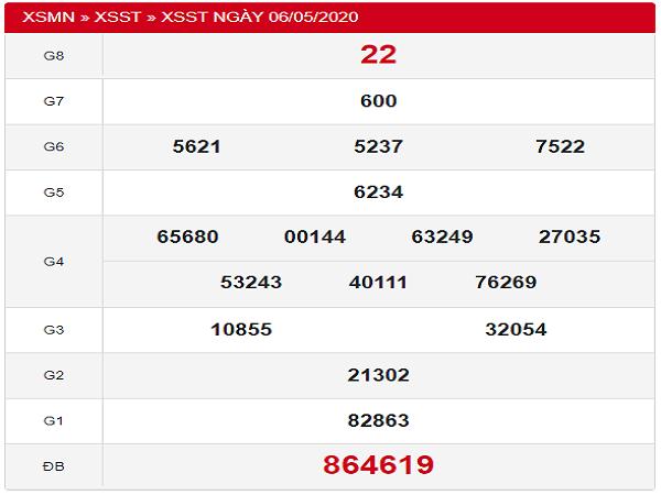 KQXSST - Soi cầu xổ số sóc trăng thứ 4 ngày 13/05 chuẩn xác