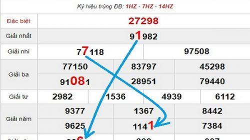 Các cao thủ phân tích KQXSMB - xổ số miền bắc ngày 23/05 chuẩn xác