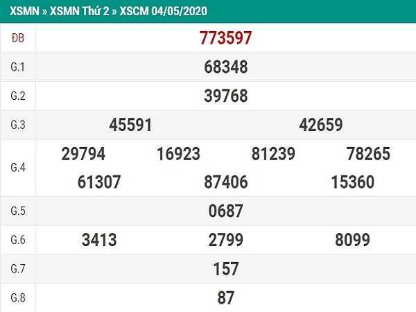 Các chuyên gia phân tích KQXSCM xổ số cà mau ngày 11/05 chuẩn xác