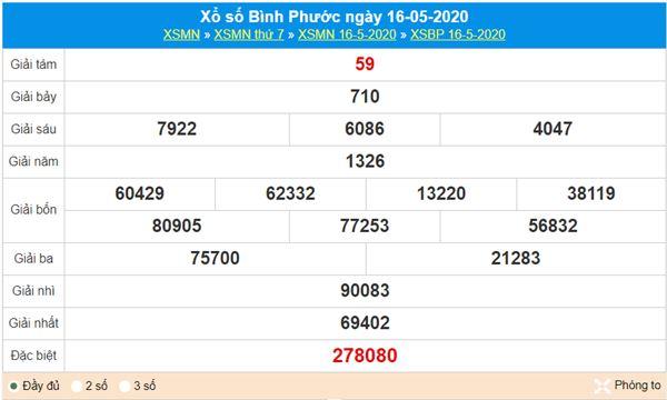 Soi cầu XSBP 23/5/2020 - KQXS Bình Phước thứ 7