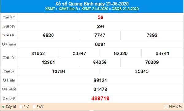 Soi cầu XSQB 28/5/2020, chốt KQXS Quảng Bình thứ 5
