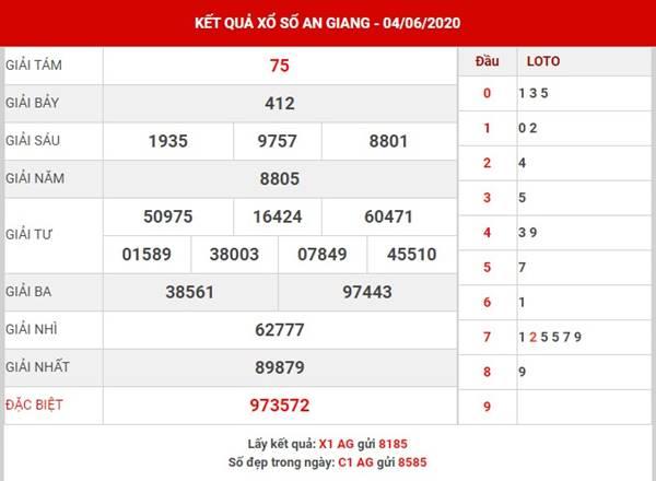 Phân tích kết quả SX An Giang thứ 5 ngày 11-6-2020