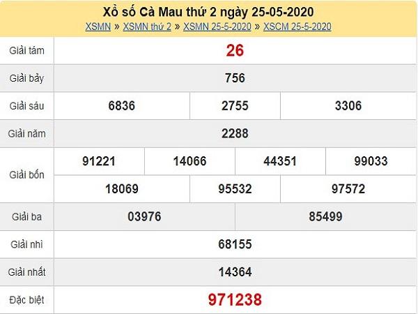 Tổng hợp KQXSCM- Dự đoán Xổ số cà mau thứ 2 ngày 01/06 tỷ lệ trúng cao