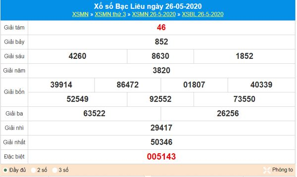 Soi cầu XSBL 2/6/2020 chốt KQXS Bạc Liêu cực chuẩn
