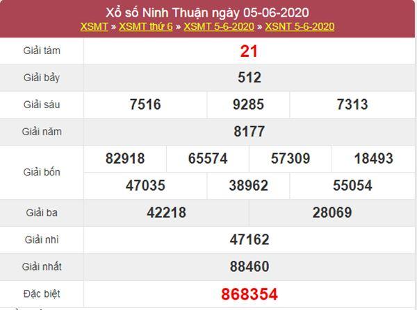 Thống kê XSNT 12/6/2020 chốt KQXS Ninh Thuận thứ 6