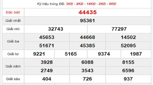 Nhận định cặp số đẹp KQXSMB- xổ số miền bắc ngày 02/07