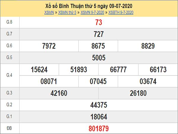 Soi cầu KQXSBT- xổ số bình thuận thứ 5 ngày 16/07/2020 của các cao thủ