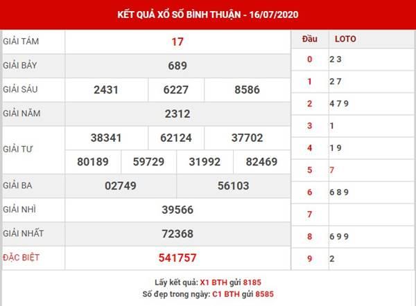 Phân tích kết quả SX Bình Thuận thứ 5 ngày 23-7-2020