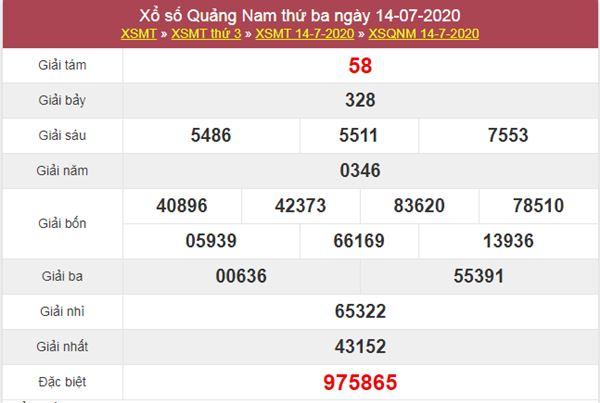 Thống kê XSQNM 21/7/2020 chốt KQXS Quảng Nam thứ 3