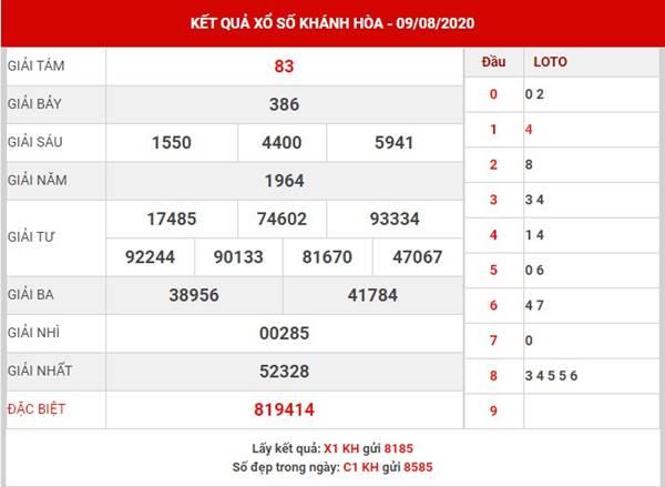 Phân tích XS Khánh Hòa thứ 4 ngày 12-8-2020