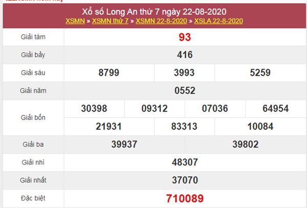 Phân tích XSLA 29/8/2020 chốt KQXS Long An thứ 7
