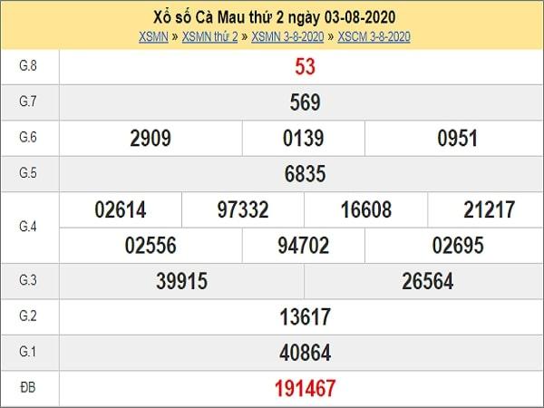 Phân tích XSCM 10/8/2020
