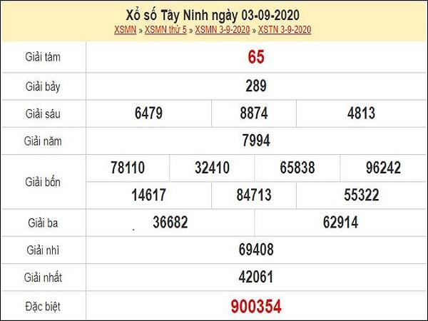 Dự đoán XSTN 10/9/2020
