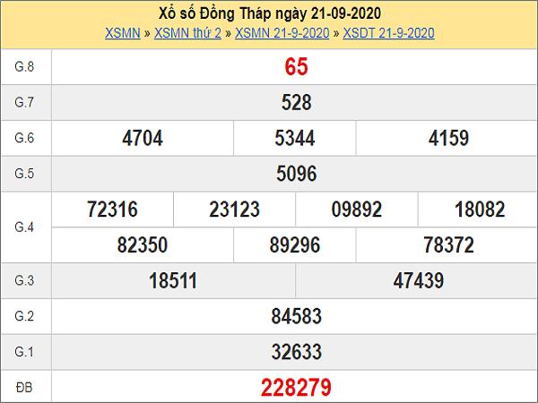 Tổng hợp nhận định KQXSDT ngày 28/09/2020 hôm nay