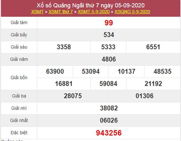 Thống kê XSQNG 12/9/2020 chốt số Quảng Ngãi thứ 7