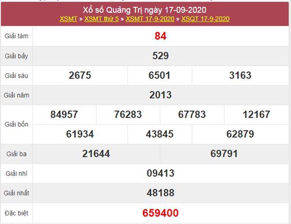 Thống kê XSQT 24/9/2020 chốt lô số đẹp Quảng Trị thứ 5