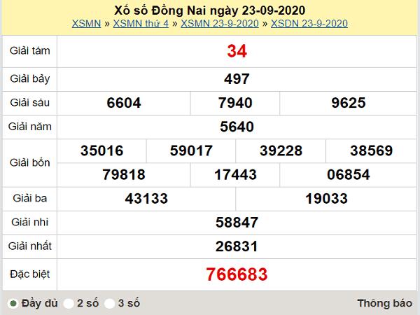 Thống kê KQXSDN ngày 30/09/2020 - xổ số đồng nai thứ 4