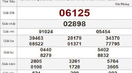 Nhận định KQXSMB ngày 24/10/2020- xổ số miền bắc hôm nay