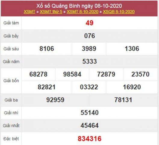 Phân tích XSQB 15/10/2020 chốt lô Quảng Bình thứ 5 chính xác