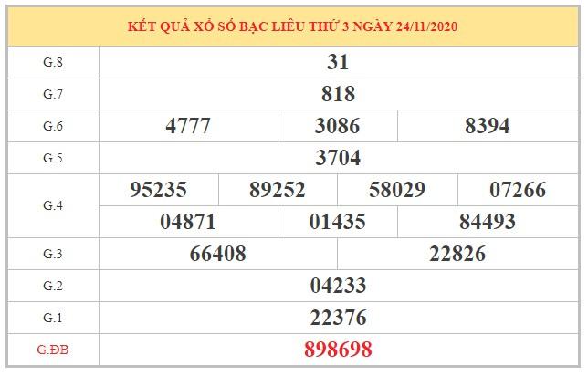 Nhận định KQXSBL ngày 01/12/2020 dựa trên kết quả kì trước
