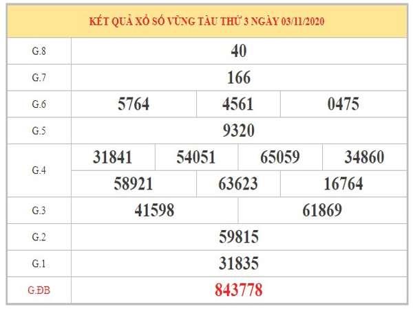 Dự đoán XSVT ngày 10/11/2020 dựa trên kết quả kỳ trước