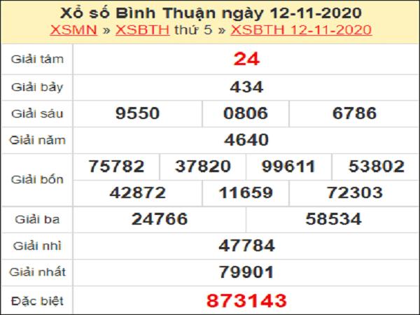 Nhận định XSBT ngày 19/11/2020- xổ số bình thuận chuẩn xác