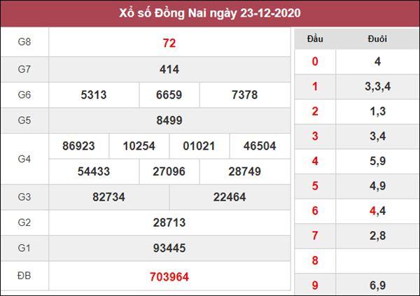 Nhận định KQXS Đồng Nai 30/12/2020 thứ 4 độ chính xác cao