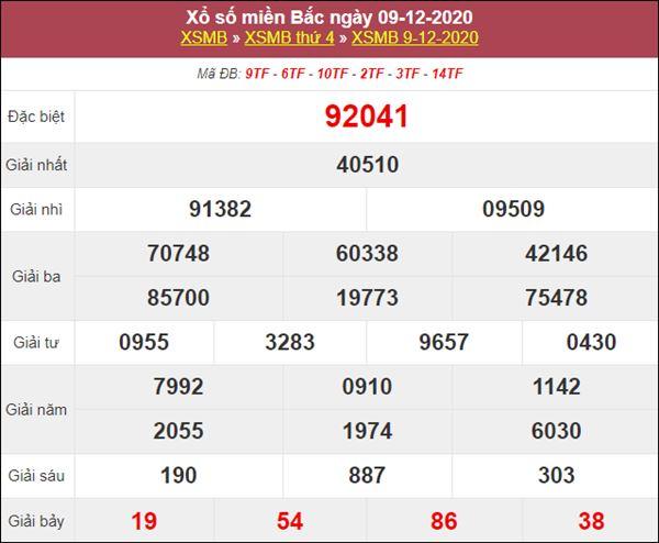 Phân tích XSMB 10/12/2020 chốt lô VIP miền Bắc thứ 5