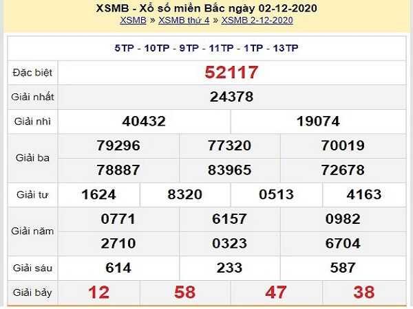 Tổng hợp phân tích xổ số miền bắc ngày 03/12/2020
