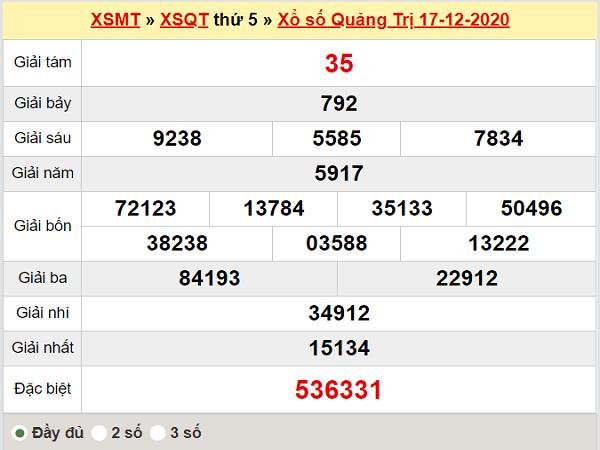 Thống kê XSQT ngày 24/12/2020, thống kê xổ số Quảng Trị