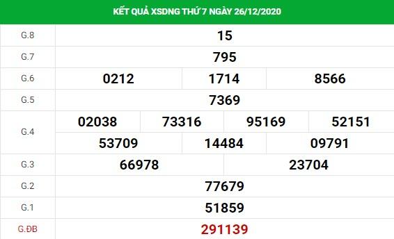 Phân tích kết quả XS Đà Nẵng ngày 30/12/2020
