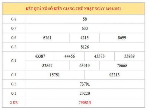 Soi cầu XSKG ngày 31/1/2021 dựa trên kết quả kì trước