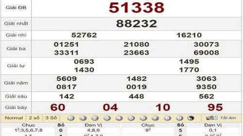 Tổng hợp phân tích KQXSMB ngày 15/01/2021- xổ số miền bắc
