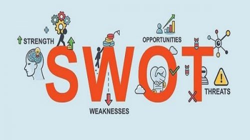 SWOT là gì? Những điều bạn chưa biết về sức mạnh của mô hình SWOT