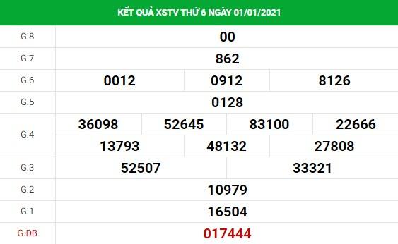 Phân tích kết quả XS Trà Vinh ngày 08/01/2021