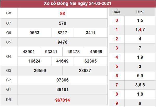 Thống kê XSDNA 3/3/2021 tổng hợp các cặp lô đẹp hôm nay