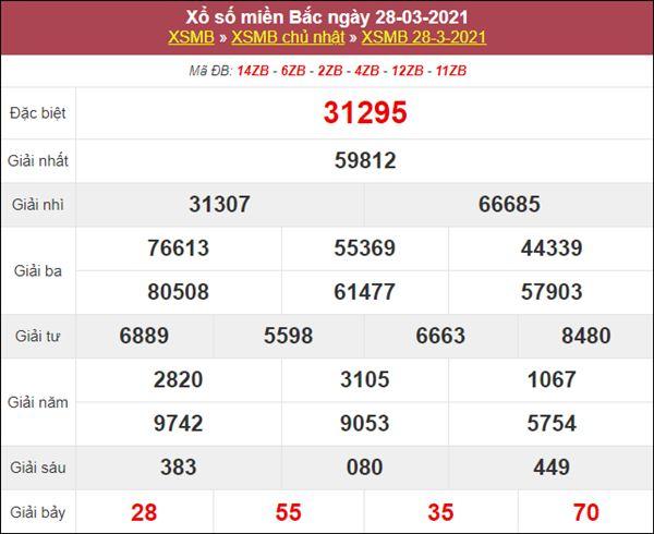 Thống kê XSMB 29/3/2021 chốt lô số đẹp miền Bắc thứ 2