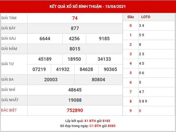 Phân tích kết quả SX Bình Thuận thứ 5 ngày 22/4/2021