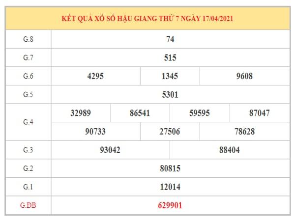 Thống kê KQXSHG ngày 24/4/2021 dựa trên kết quả kì trước