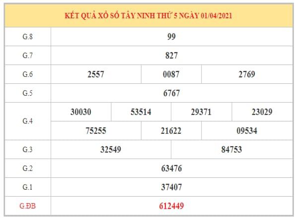 Thống kê KQXSTN ngày 8/4/2021 dựa trên kết quả kì trước