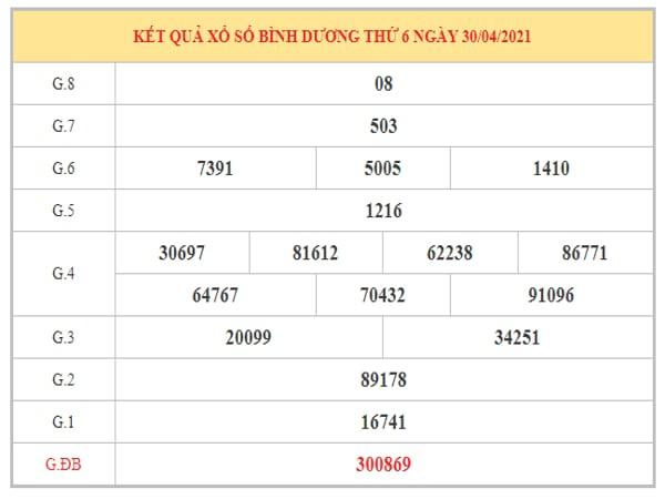 Nhận định KQXSBD ngày 7/5/2021 dựa trên kết quả kì trước