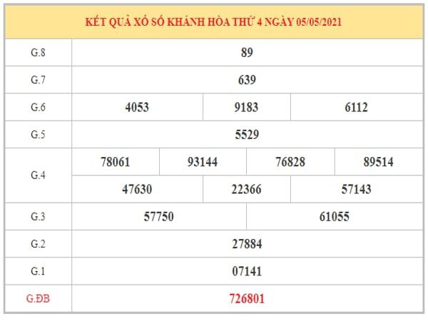 Phân tích KQXSKH ngày 9/5/2021 dựa trên kết quả kì trước
