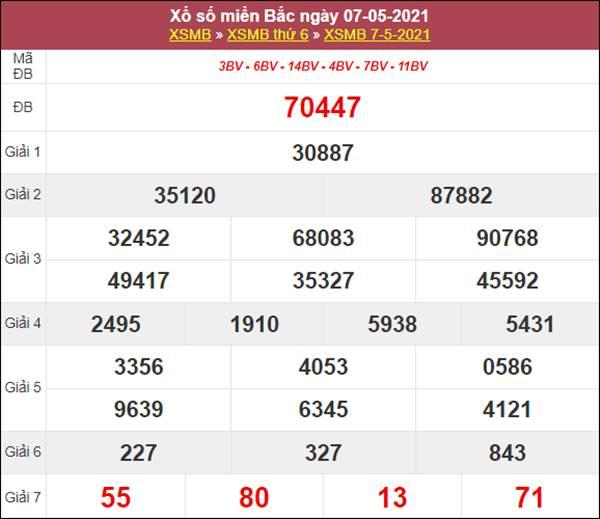 Thống kê XSMB 8/5/2021 chốt cầu lô số đẹp thứ 7